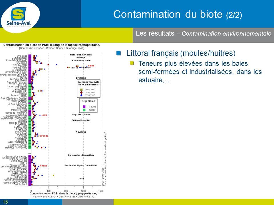 Contamination du biote (2/2)
