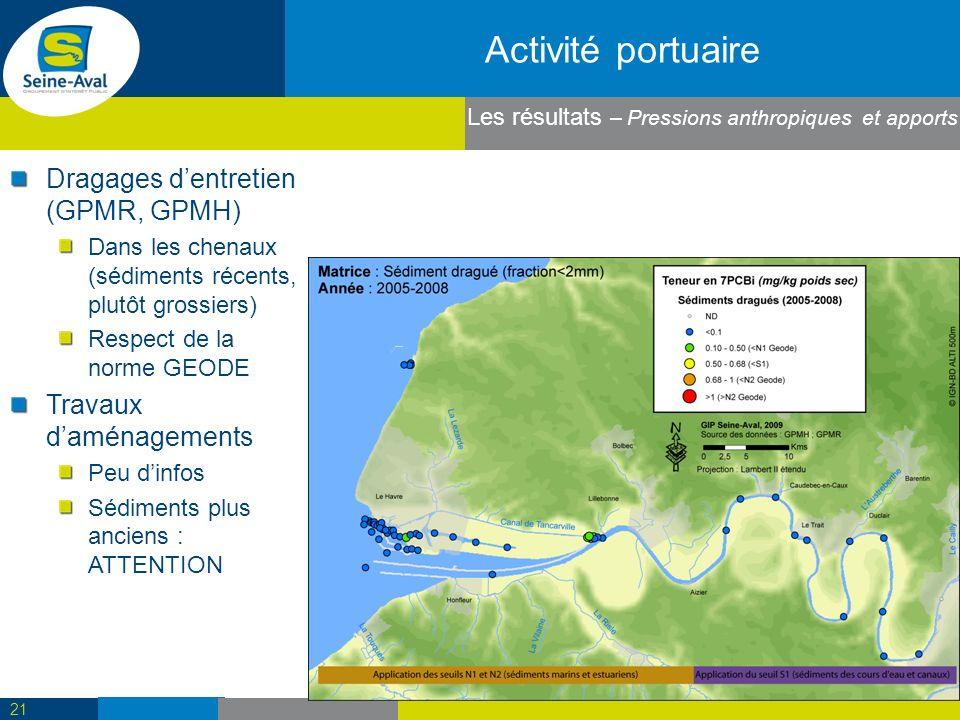 Activité portuaire Dragages d'entretien (GPMR, GPMH)