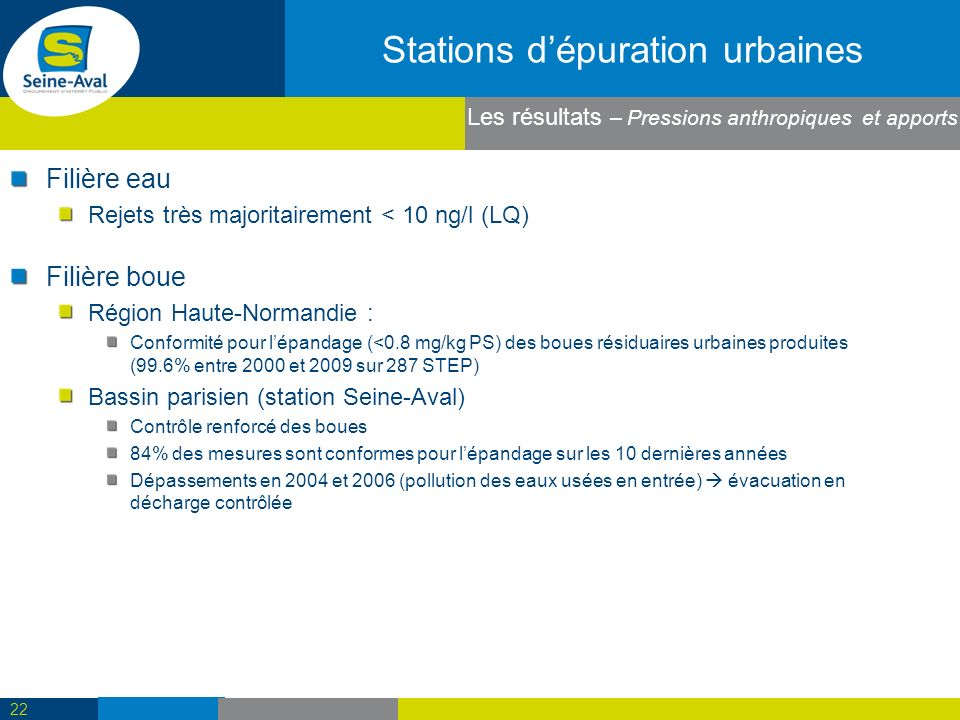 Stations d'épuration urbaines