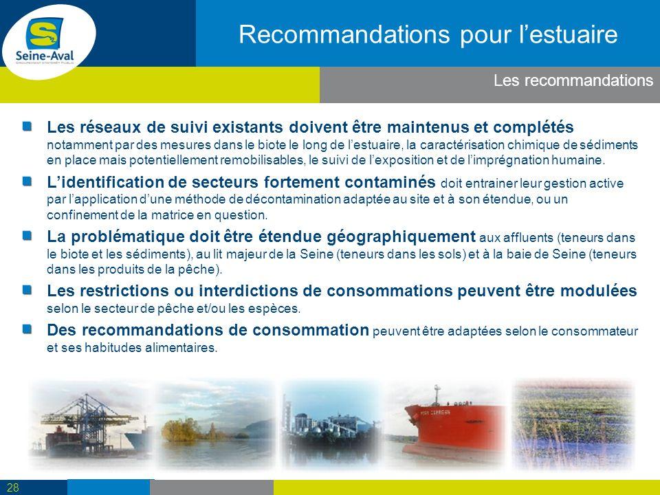 Recommandations pour l'estuaire