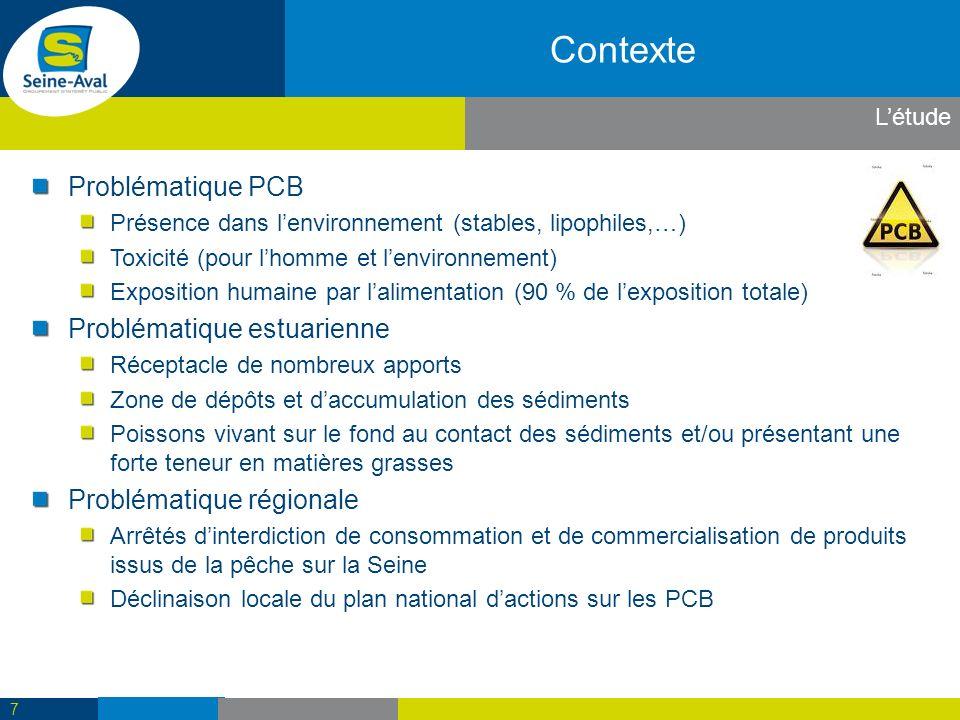 Contexte Problématique PCB Problématique estuarienne