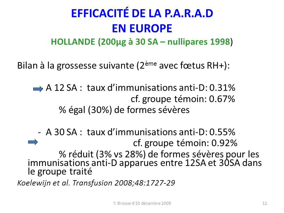 EFFICACITÉ DE LA P.A.R.A.D EN EUROPE HOLLANDE (200µg à 30 SA – nullipares 1998)
