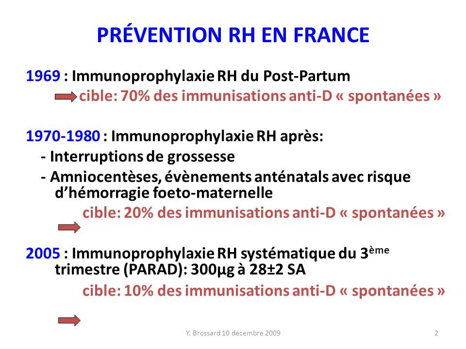 PRÉVENTION RH EN FRANCE