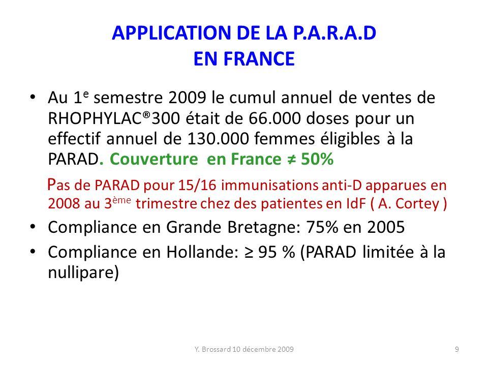 APPLICATION DE LA P.A.R.A.D EN FRANCE