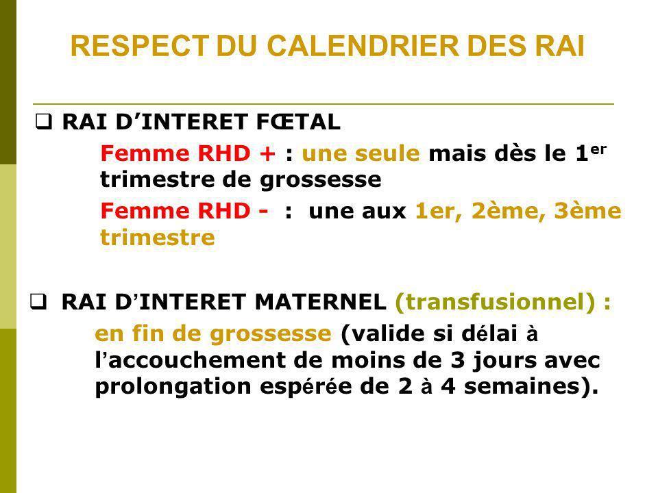 RESPECT DU CALENDRIER DES RAI