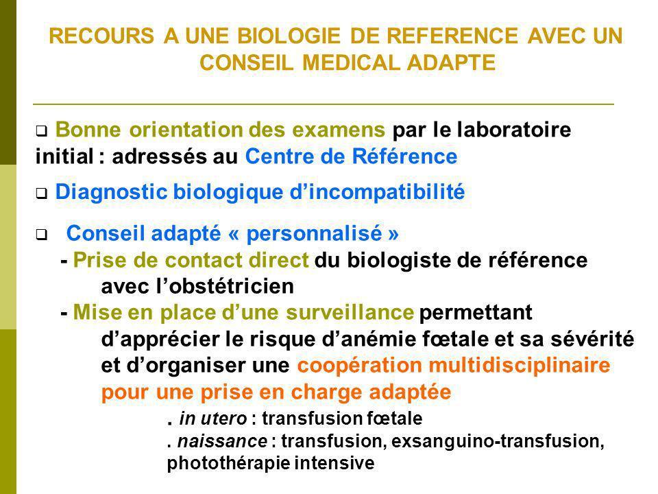 RECOURS A UNE BIOLOGIE DE REFERENCE AVEC UN CONSEIL MEDICAL ADAPTE