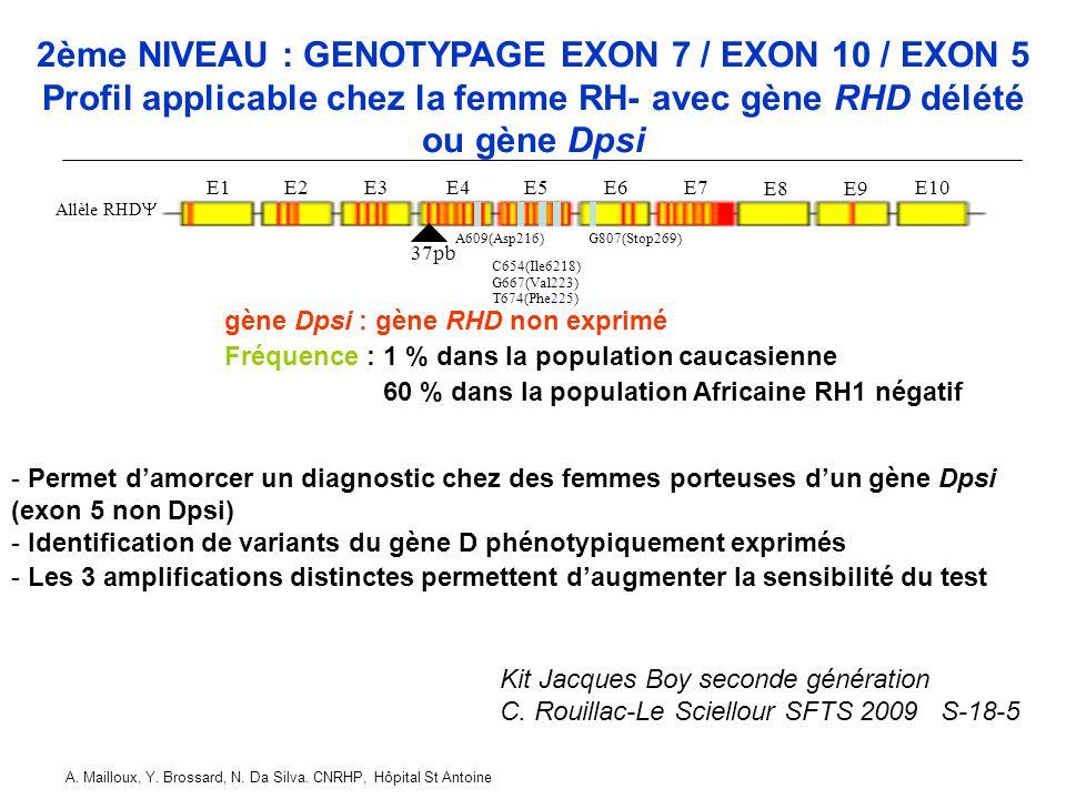 2ème NIVEAU : GENOTYPAGE EXON 7 / EXON 10 / EXON 5