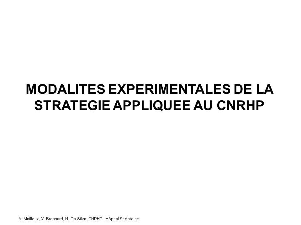 MODALITES EXPERIMENTALES DE LA STRATEGIE APPLIQUEE AU CNRHP