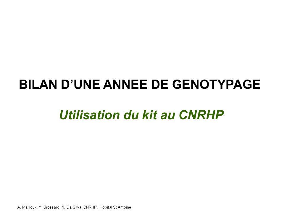 BILAN D'UNE ANNEE DE GENOTYPAGE Utilisation du kit au CNRHP