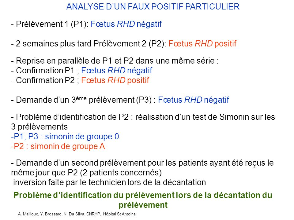 ANALYSE D'UN FAUX POSITIF PARTICULIER