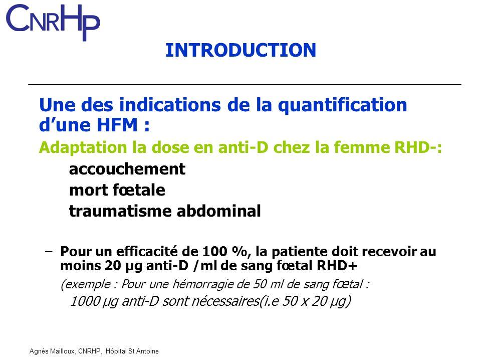 Une des indications de la quantification d'une HFM :