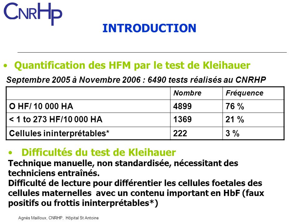 INTRODUCTION Quantification des HFM par le test de Kleihauer