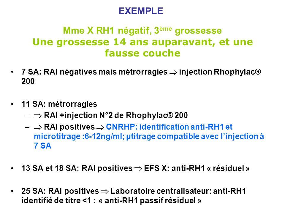 EXEMPLE Mme X RH1 négatif, 3ème grossesse Une grossesse 14 ans auparavant, et une fausse couche.