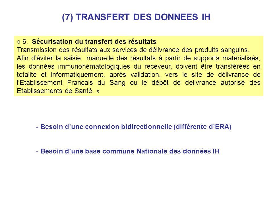 (7) TRANSFERT DES DONNEES IH