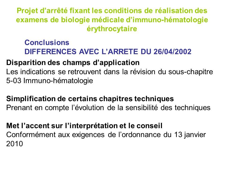 Projet d'arrêté fixant les conditions de réalisation des examens de biologie médicale d'immuno-hématologie érythrocytaire