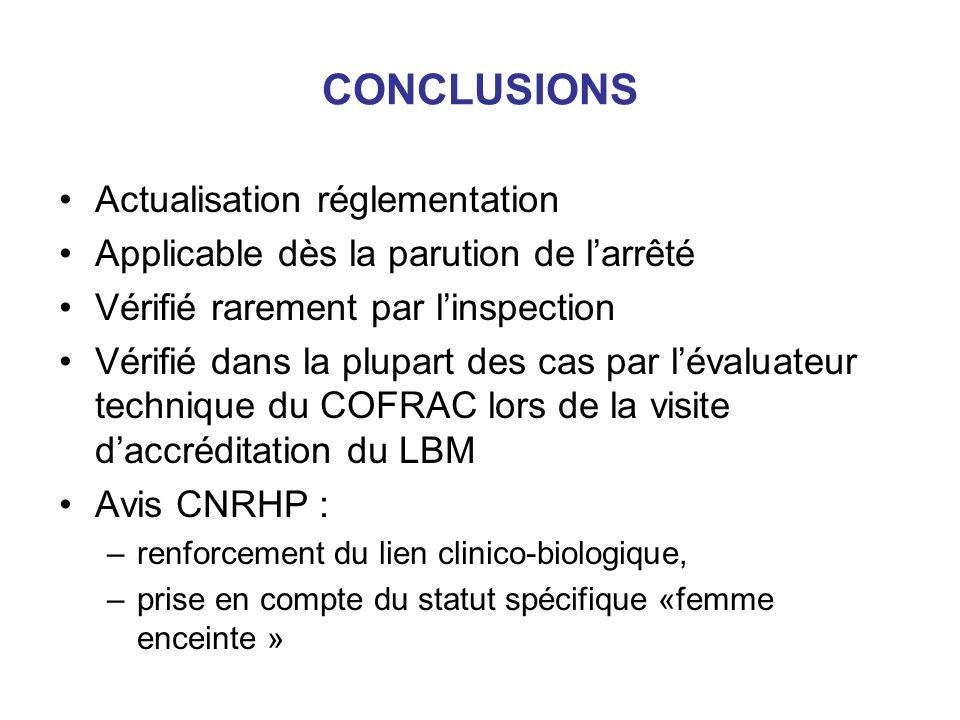 CONCLUSIONS Actualisation réglementation