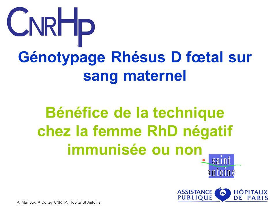 Génotypage Rhésus D fœtal sur sang maternel Bénéfice de la technique chez la femme RhD négatif immunisée ou non