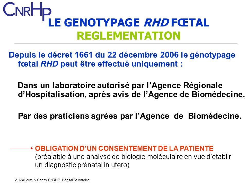 LE GENOTYPAGE RHD FŒTAL REGLEMENTATION