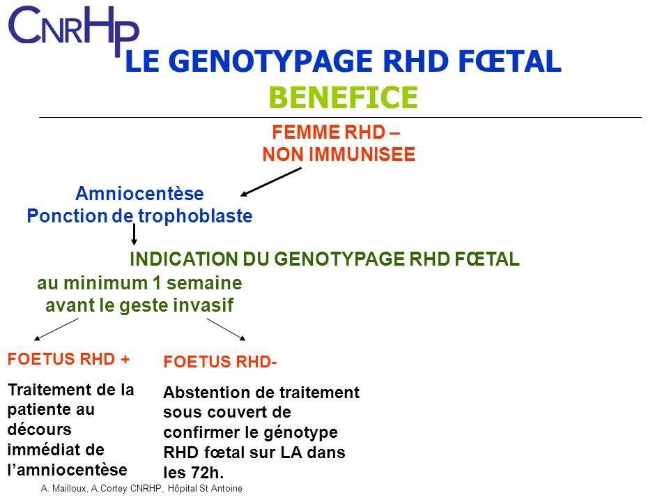 LE GENOTYPAGE RHD FŒTAL BENEFICE Ponction de trophoblaste