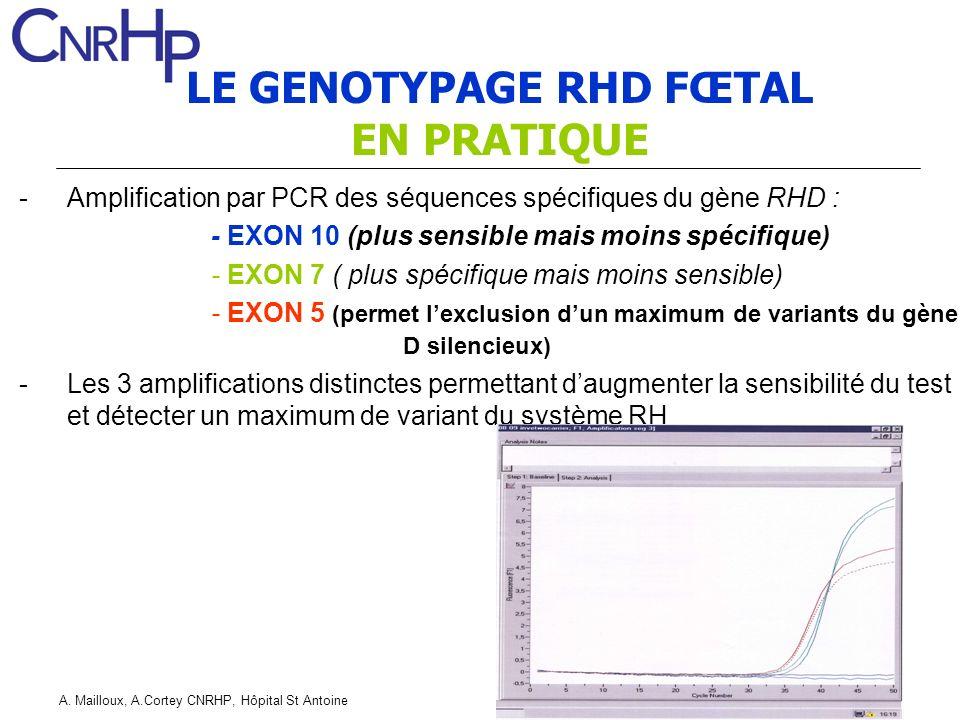 LE GENOTYPAGE RHD FŒTAL EN PRATIQUE
