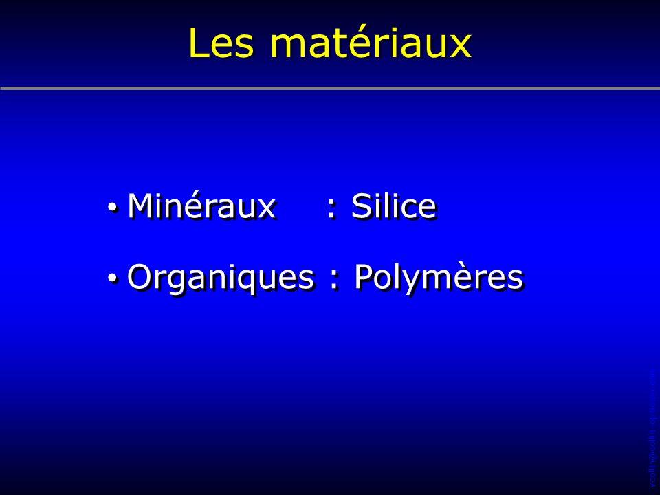 Les matériaux Minéraux : Silice Organiques : Polymères