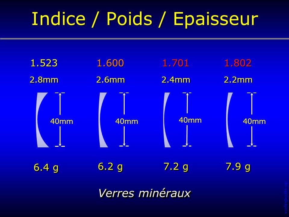 Indice / Poids / Epaisseur