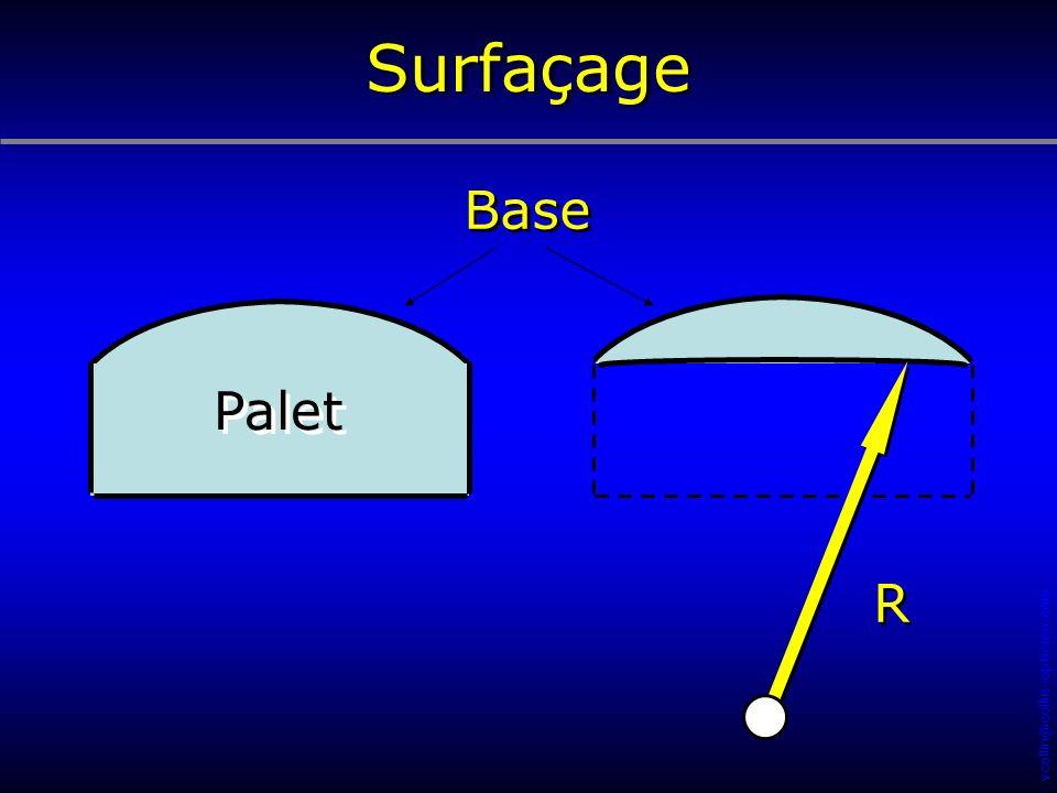 Surfaçage Base Palet R