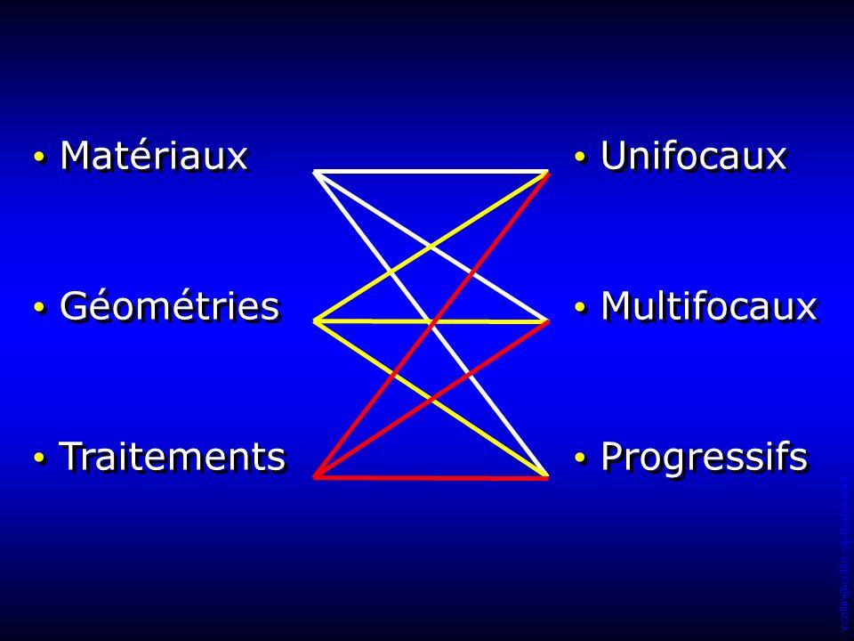 Matériaux Géométries Traitements Unifocaux Multifocaux Progressifs