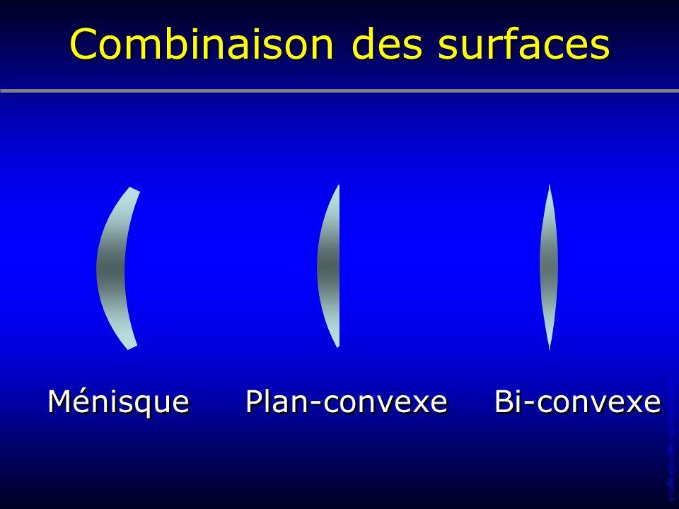Combinaison des surfaces