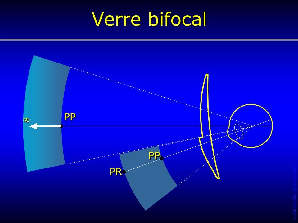 Verre bifocal  PP PP PR