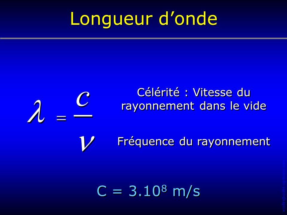 c   Longueur d'onde  C = 3.108 m/s