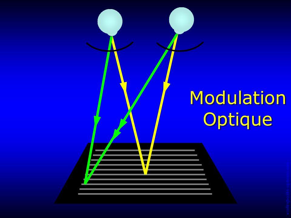 Modulation Optique