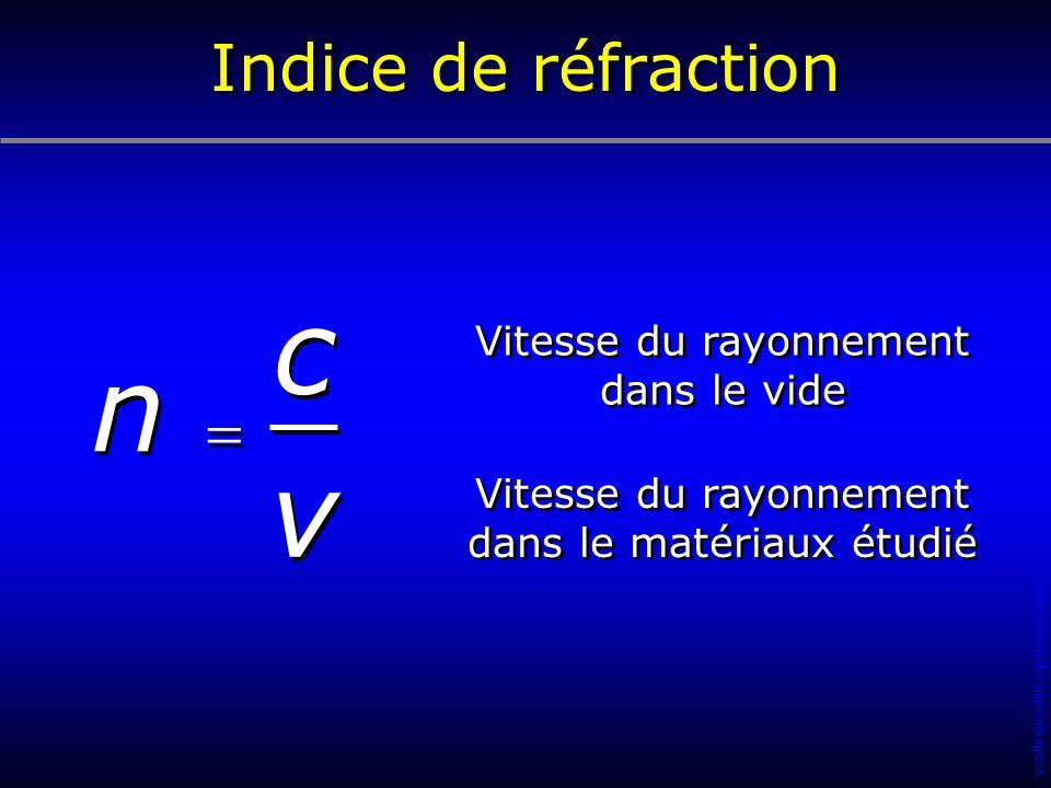 c n v Indice de réfraction  Vitesse du rayonnement dans le vide