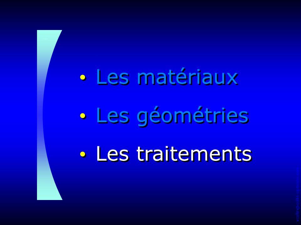 Plan Les matériaux Les géométries Les traitements
