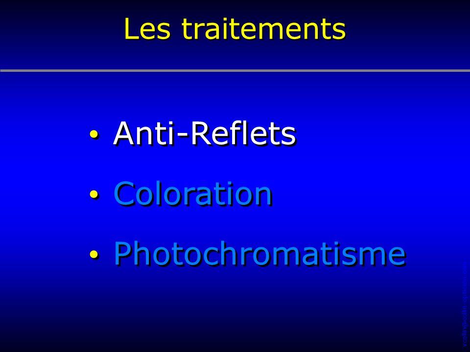 Les traitements Plan Anti-Reflets Coloration Photochromatisme