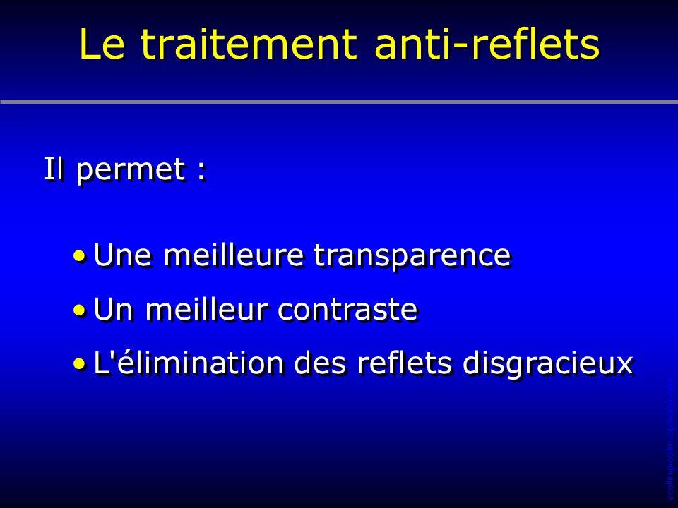 Le traitement anti-reflets