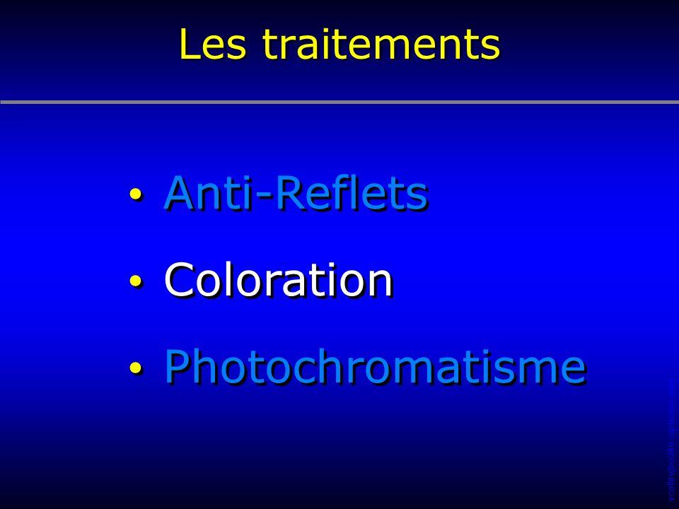 Les traitements Anti-Reflets Coloration Photochromatisme