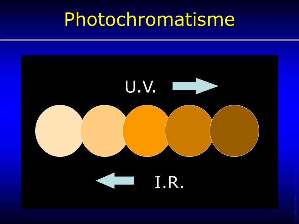Photochromatisme U.V. I.R. 108