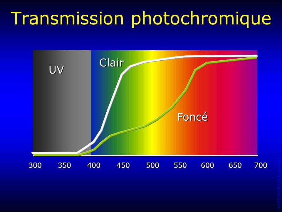 Transmission photochromique