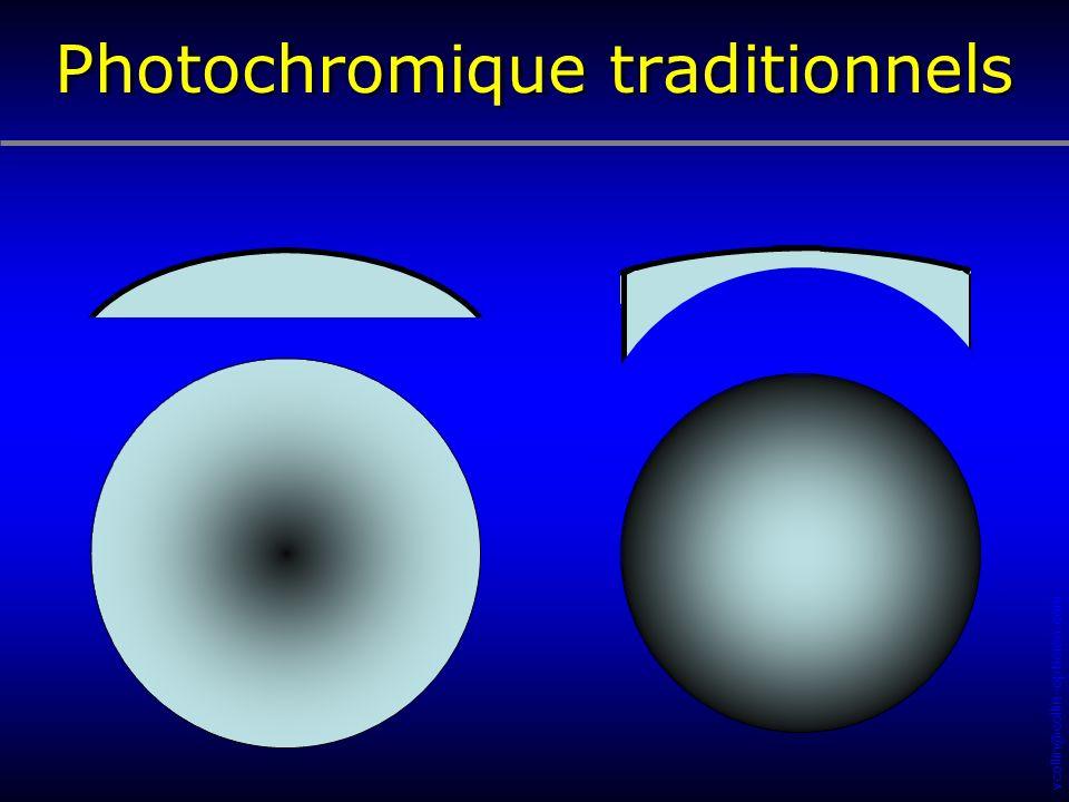 Photochromique traditionnels
