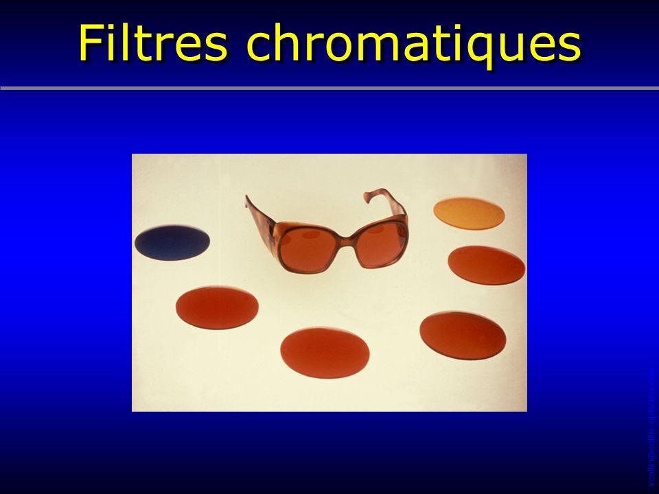 Filtres chromatiques