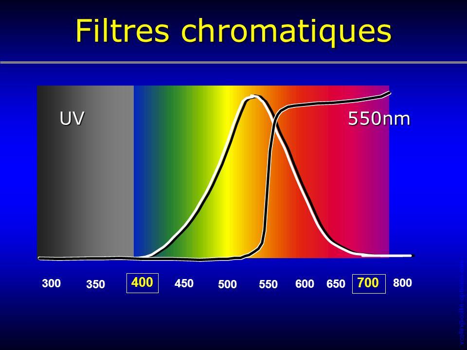 Filtres chromatiques 550nm UV 400 700 300 350 450 500 550 600 650 800