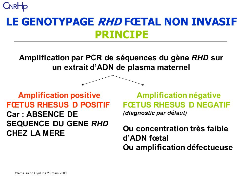 LE GENOTYPAGE RHD FŒTAL NON INVASIF PRINCIPE