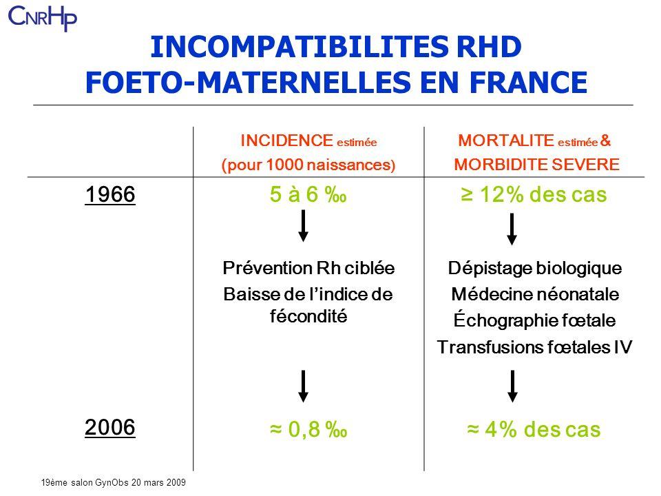 INCOMPATIBILITES RHD FOETO-MATERNELLES EN FRANCE