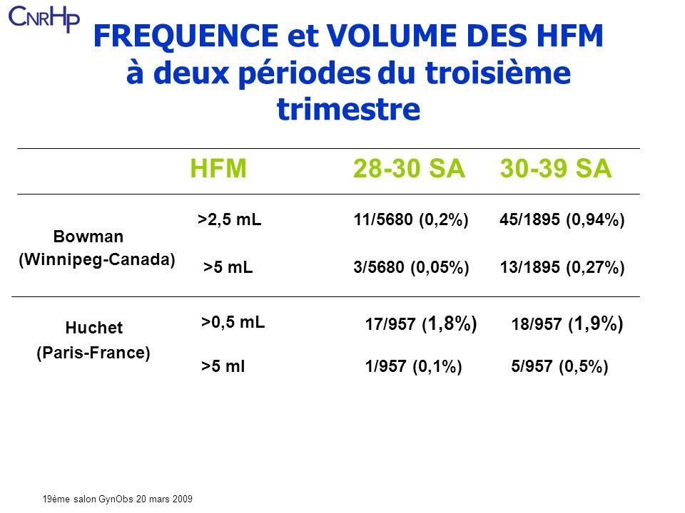 FREQUENCE et VOLUME DES HFM à deux périodes du troisième trimestre