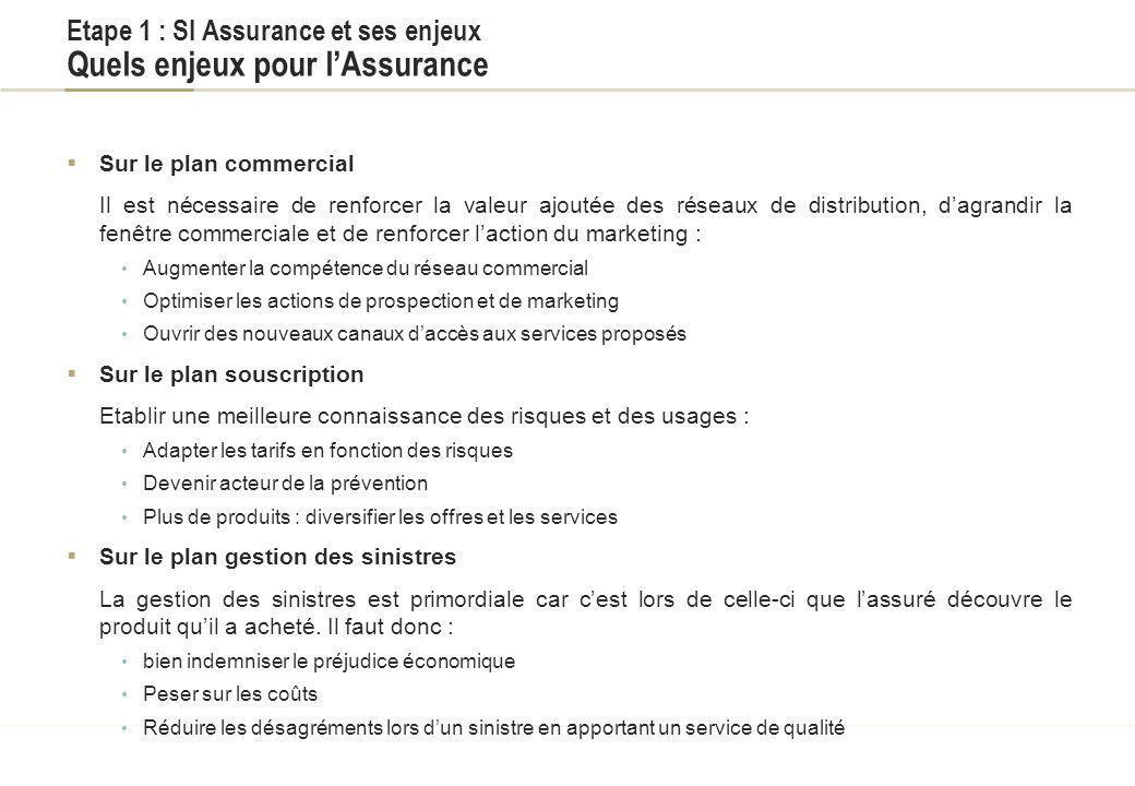 Etape 1 : SI Assurance et ses enjeux Quels enjeux pour l'Assurance