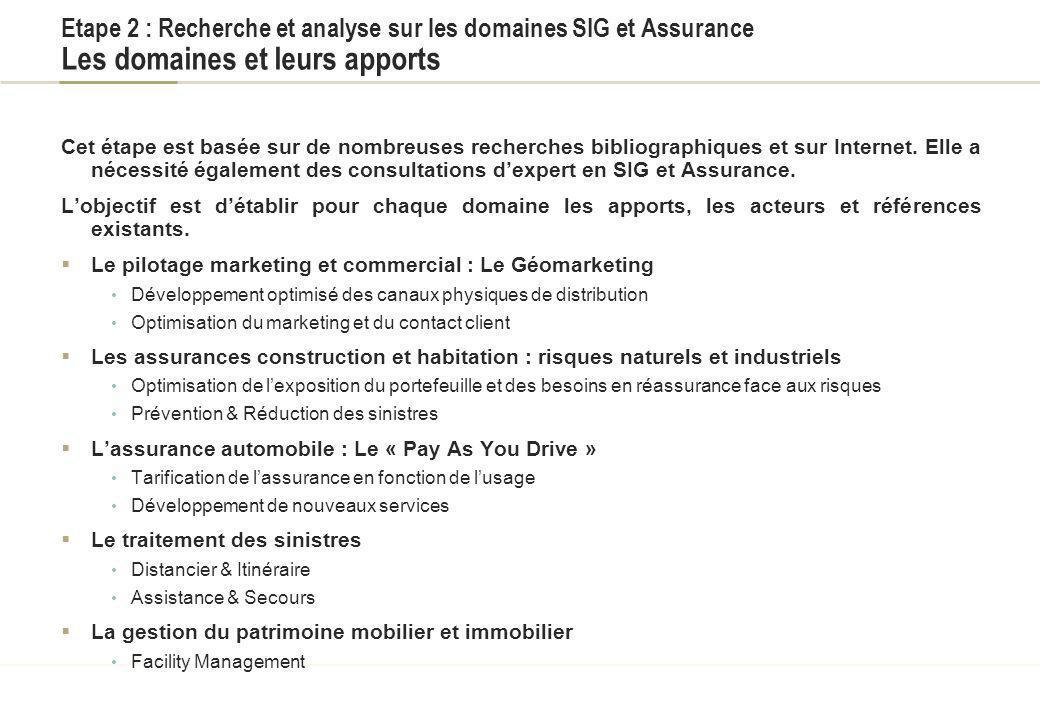 Titre du document Etape 2 : Recherche et analyse sur les domaines SIG et Assurance Les domaines et leurs apports.
