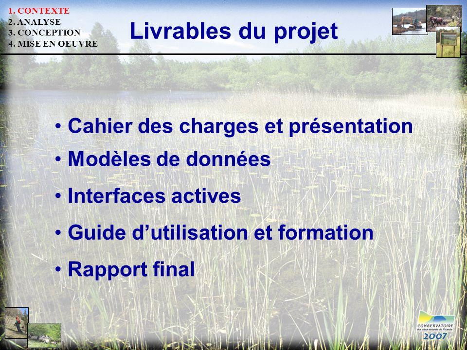 Livrables du projet Cahier des charges et présentation