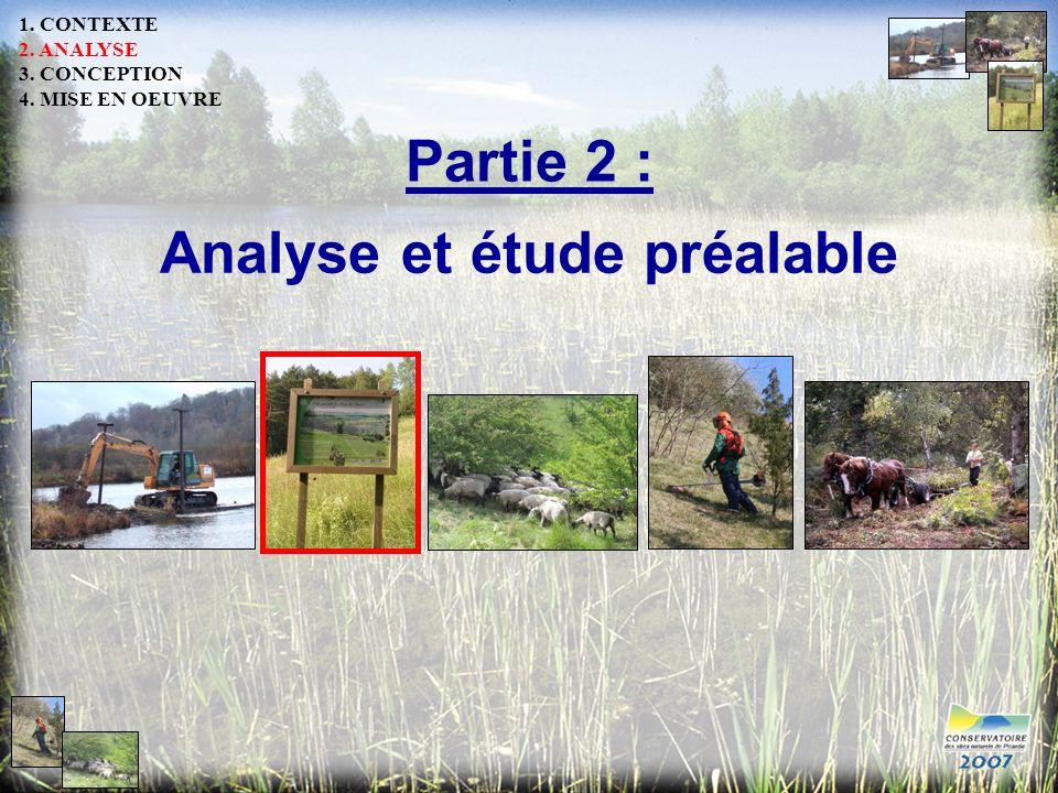 Analyse et étude préalable