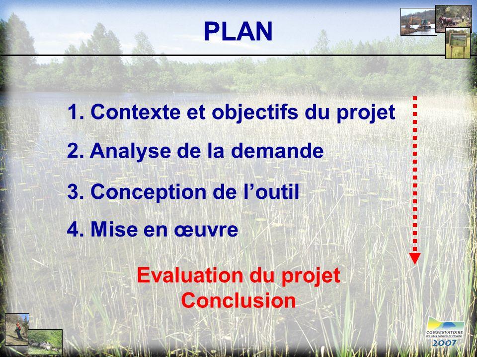 PLAN 1. Contexte et objectifs du projet 2. Analyse de la demande